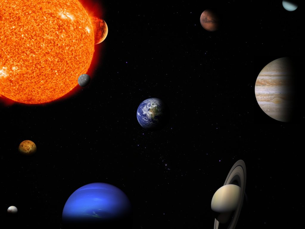 Planetary aspects in vedic astrology