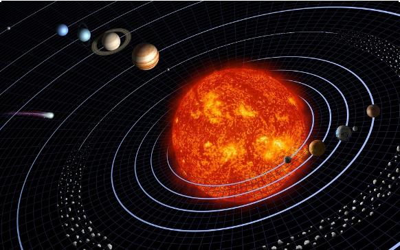 Jupiter transit in vedic astrology