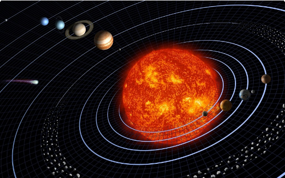 transit of planets over planets in vedic astrology